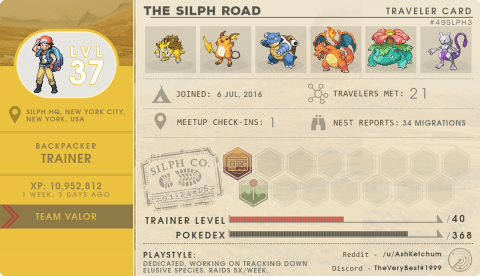Silph Road Travelers Card Community Day Badges | GO MASTERS